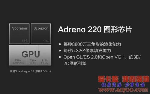 CPU与GPU